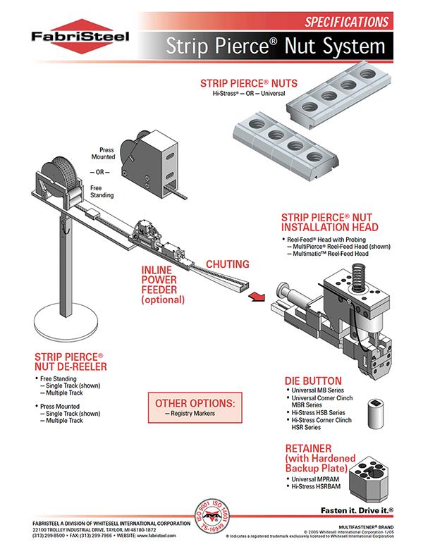 strip-system-insert-image